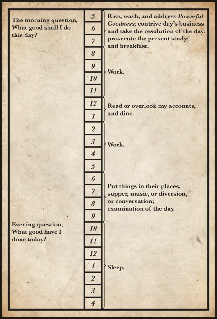 time blocking schedule used by benjamin franklin